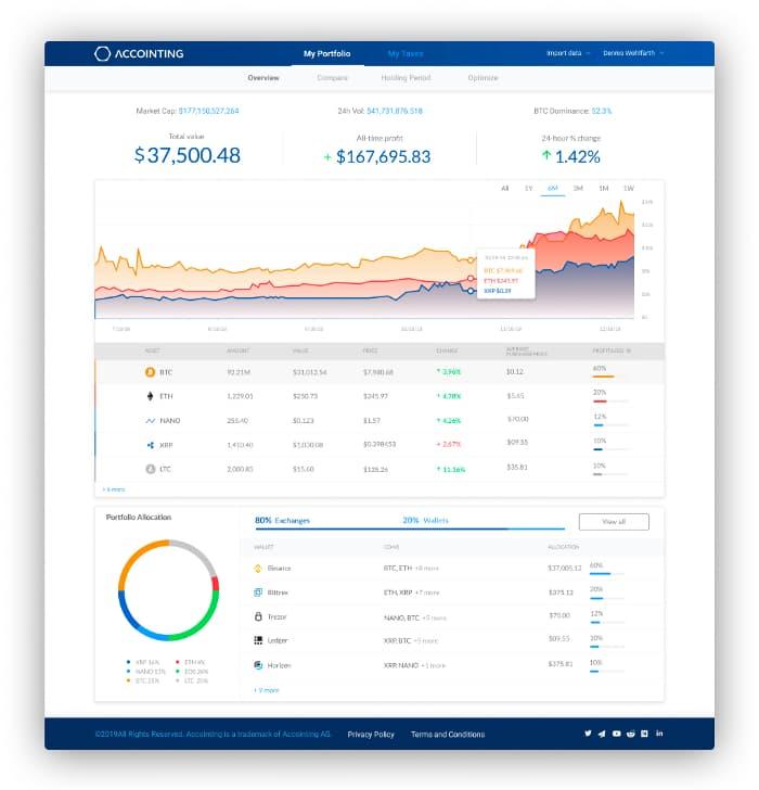 Bitcoin Steuer-Tool und Portfolio-Manager von Accointing in Zusammenarbeit mit WINHELLER.