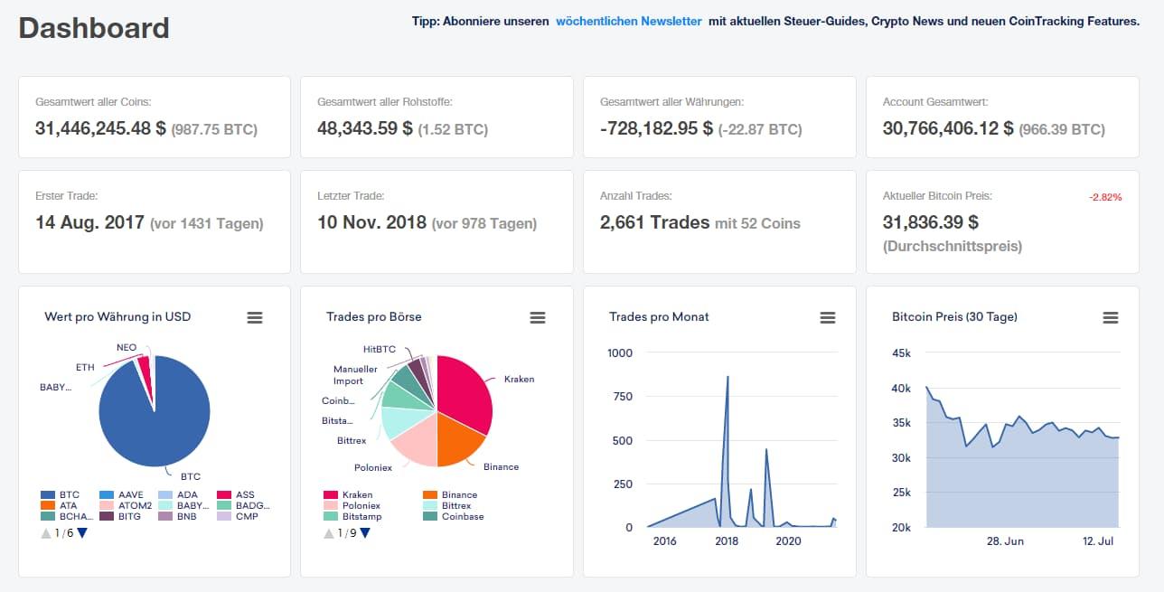 Bitcoin Steuer-Tool und Portfolio-Manager von Cointracking.